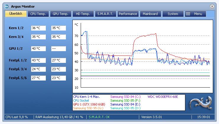 Argus Monitor Übersichtsseite