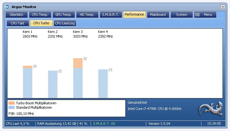 Anzeige der Multiplikatoren und des Turboboost-Status einer Intel-CPU