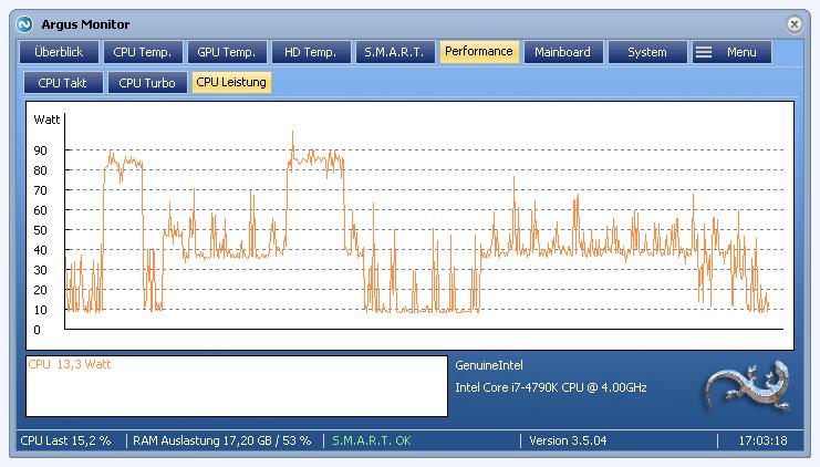 CPU Leistungsanzeige -- Darstellung der Leistungsaufnahme einer Intel-CPU über die Zeit