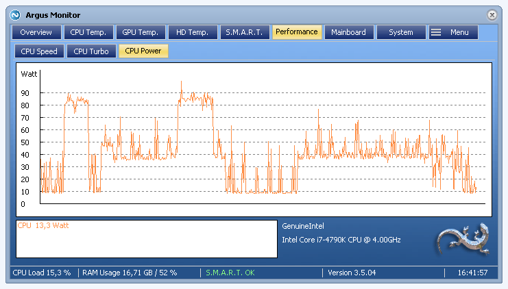 CPU Core Power -- Display of Wattage for Intel CPU as Graph over Time