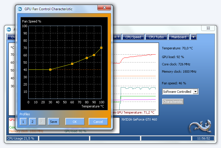 GPU fan speed can be controlled either manually or with a graphical characteristic according to GPU temperature value