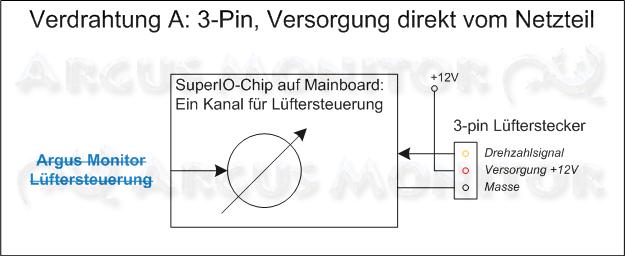 3-Pin Lüfteranschluss, Spannungsversorgung direkt vom Netzteil